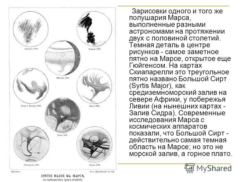 Зарисовки одного и того же полушария Марса, выполненные разными астрономами на протяжении двух с половиной столетий. Темная деталь в центре рисунков - самое заметное пятно на Марсе, открытое еще Гюйгенсом. На картах Скиапарелли это треугольное пятно