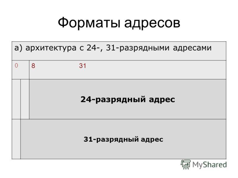 Форматы адресов а) архитектура с 24-, 31-разрядными адресами 0 8 31 24-разрядный адрес 31-разрядный адрес