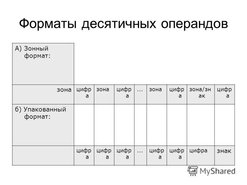 Форматы десятичных операндов А) Зонный формат: зона цифр а зонацифр а...зонацифр а зона/зн ак цифр а б) Упакованный формат: цифр а...цифр а знак