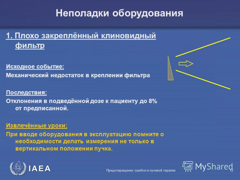 IAEA Предотвращение ошибок в лучевой терапии12 1. Плохо закреплённый клиновидный фильтр Исходное событие: Механический недостаток в креплении фильтра Последствия: Отклонения в подведённой дозе к пациенту до 8% от предписанной. Извлечённые уроки: При