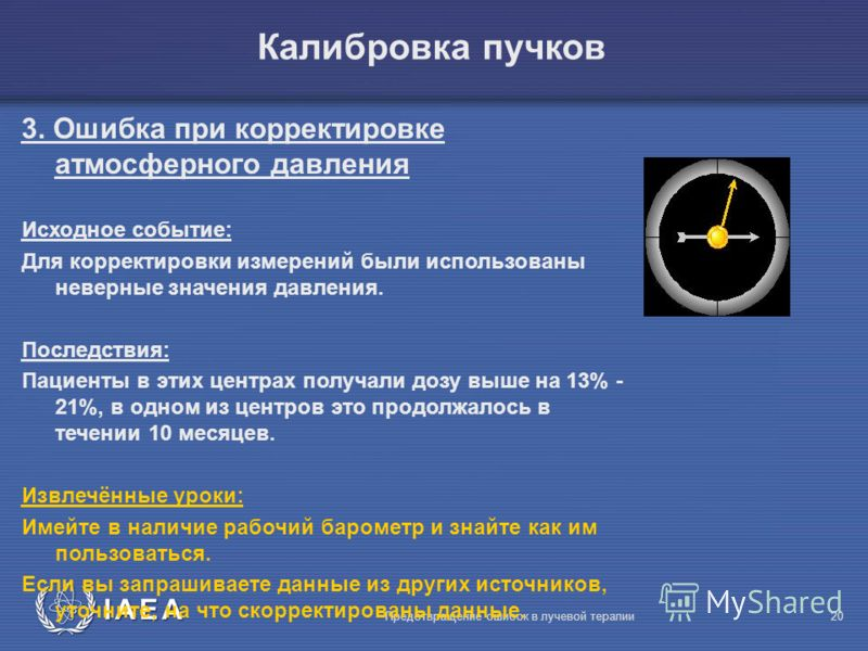 IAEA Предотвращение ошибок в лучевой терапии20 3. Ошибка при корректировке атмосферного давления Исходное событие: Для корректировки измерений были использованы неверные значения давления. Последствия: Пациенты в этих центрах получали дозу выше на 13