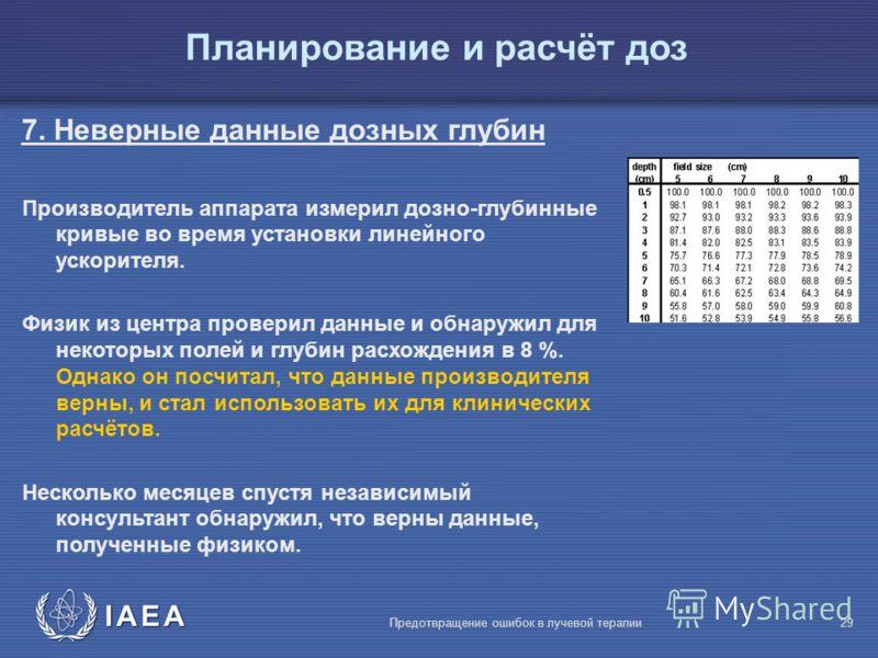 IAEA Предотвращение ошибок в лучевой терапии29 7. Неверные данные дозных глубин Производитель аппарата измерил дозно-глубинные кривые во время установки линейного ускорителя. Физик из центра проверил данные и обнаружил для некоторых полей и глубин ра