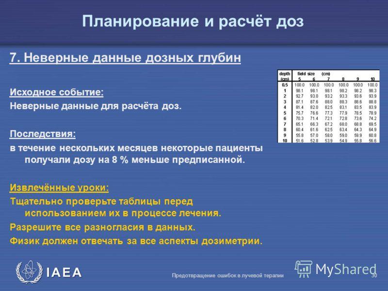 IAEA Предотвращение ошибок в лучевой терапии30 7. Неверные данные дозных глубин Исходное событие: Неверные данные для расчёта доз. Последствия: в течение нескольких месяцев некоторые пациенты получали дозу на 8 % меньше предписанной. Извлечённые урок