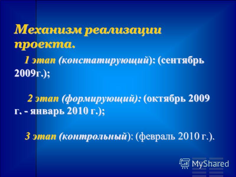 М еханизм реализации проекта. 1 этап (констатирующий): (сентябрь 2009г.); 2 этап (формирующий): (октябрь 2009 г. - январь 2010 г.); 3 этап (контрольный): (февраль 2010 г.). М еханизм реализации проекта. 1 этап (констатирующий): (сентябрь 2009г.); 2 э
