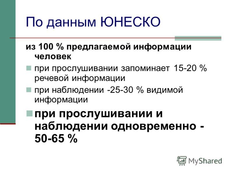 По данным ЮНЕСКО из 100 % предлагаемой информации человек при прослушивании запоминает 15-20 % речевой информации при наблюдении -25-30 % видимой информации при прослушивании и наблюдении одновременно - 50-65 %