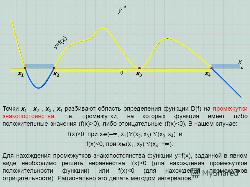 0 x y y=f(x) Точки x 1, x 2, x 3, x 4 разбивают область определения функции D(f) на промежутки знакопостоянства, т.е. промежутки, на которых функция имеет либо положительные значения (f(x)>0), либо отрицательные (f(x)0, при х (– ; х 1 ) (х 2 ; х 3 )