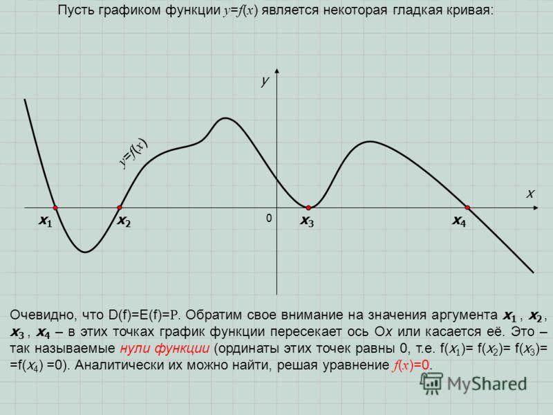 0 x y Пусть графиком функции y = f ( x ) является некоторая гладкая кривая: y=f(x)y=f(x) Очевидно, что D(f)=E(f)=. Обратим свое внимание на значения аргумента x 1, x 2, x 3, x 4 – в этих точках график функции пересекает ось Ох или касается её. Это –