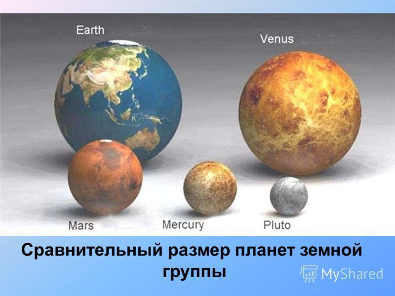 Сравнительный размер планет земной группы