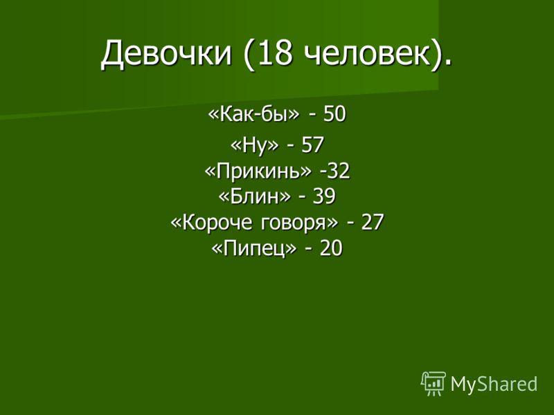 Девочки (18 человек). «Как-бы» - 50 «Ну» - 57 «Прикинь» -32 «Блин» - 39 «Короче говоря» - 27 «Пипец» - 20