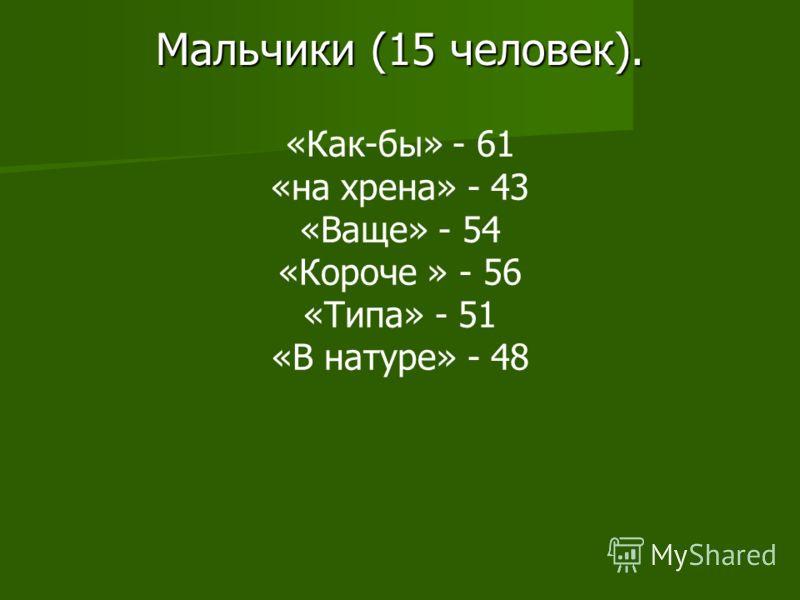 Мальчики (15 человек). «Как-бы» - 61 «на хрена» - 43 «Ваще» - 54 «Короче » - 56 «Типа» - 51 «В натуре» - 48