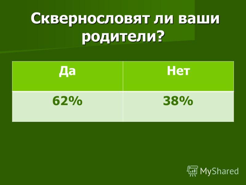 Сквернословят ли ваши родители? Сквернословят ли ваши родители? ДаНет 62%38%