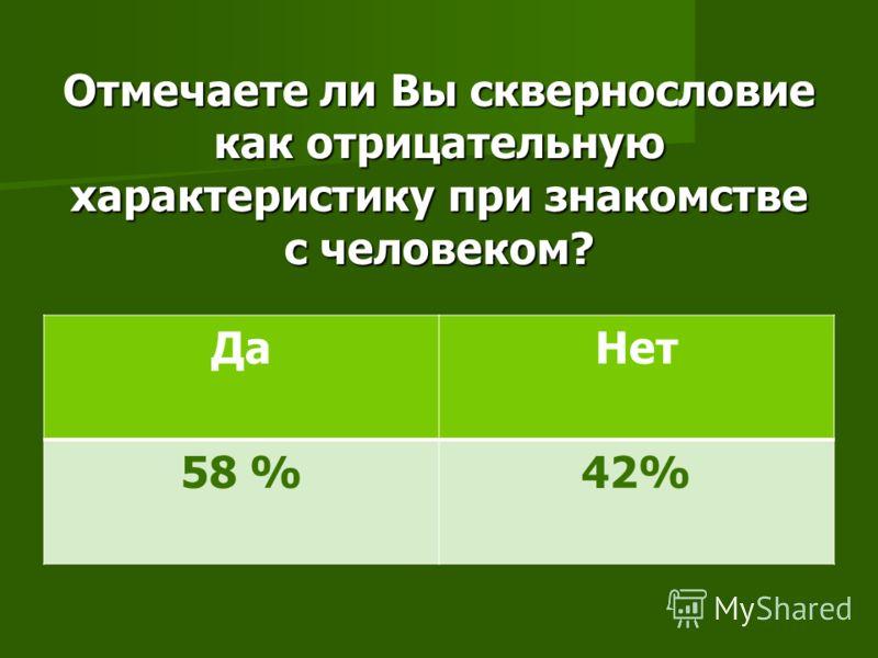 Отмечаете ли Вы сквернословие как отрицательную характеристику при знакомстве с человеком? ДаНет 58 %42%