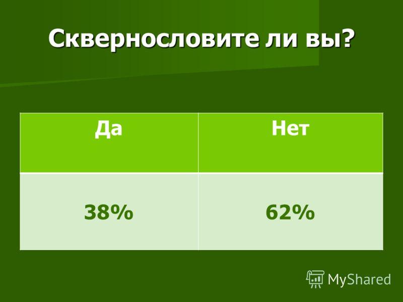 Сквернословите ли вы? ДаНет 38%62%