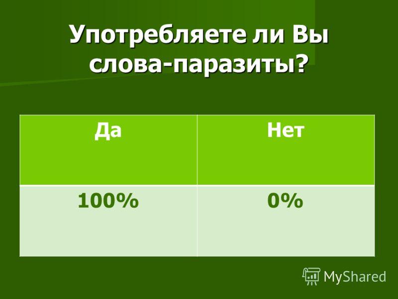 Употребляете ли Вы слова-паразиты? ДаНет 100%0%