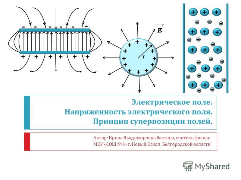 Электрическое поле. Напряженность электрического поля. Принцип суперпозиции полей. Автор : Ирина Владимировна Бахтина, учитель физики МОУ « СОШ 3» г. Новый Оскол Белгородской области ++++++ - ---- - + + + + + + + + + + + + Е r ++ ++ + + + + + + + + +