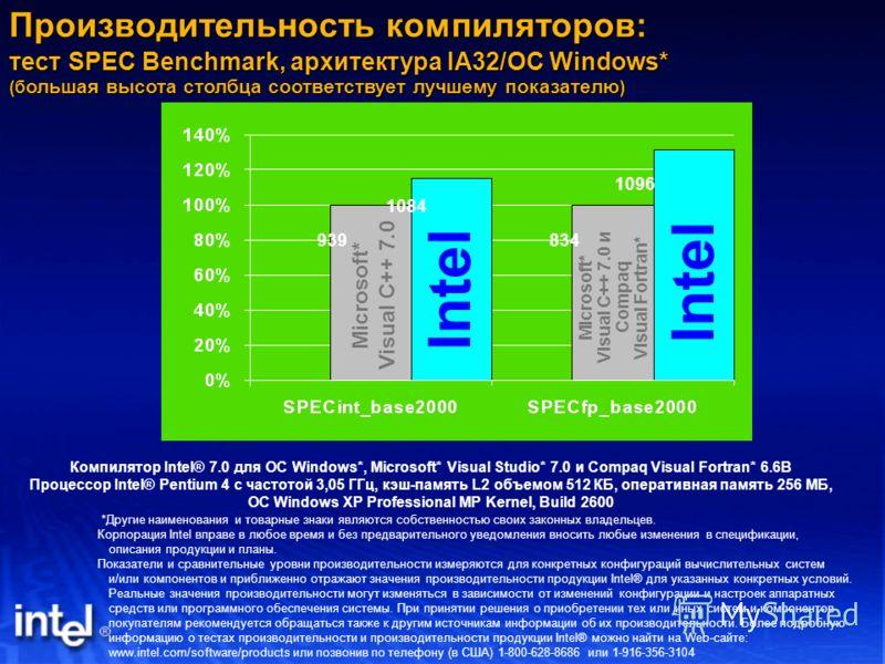 Производительность компиляторов: тест SPEC Benchmark, архитектура IA32/ОС Windows* (б ольшая высота столбца соответствует лучшему показателю ) Компилятор Intel® 7.0 для ОС Windows*, Microsoft* Visual Studio* 7.0 и Compaq Visual Fortran* 6.6B Процессо