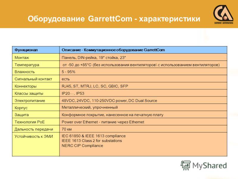 Оборудование GarrettCom - характеристики ФункционалОписание - Коммутационное оборудование GarrettCom МонтажПанель, DIN-рейка, 19