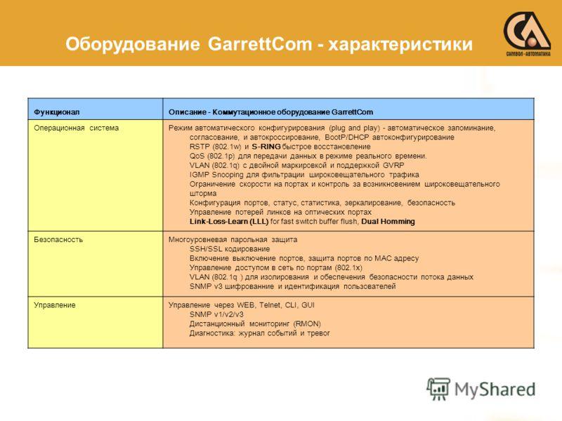 ФункционалОписание - Коммутационное оборудование GarrettCom Операционная системаРежим автоматического конфигурирования (plug and play) - автоматическое запоминание, согласование, и автокроссирование, BootP/DHCP автоконфигурирование RSTP (802.1w) и S-