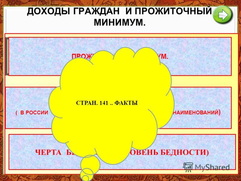 ПОВТОРИМ. evg3097@mail.ru ПРЕДПРИНИМАТЕЛЬСТВ У НЕОБХОДИМА ЭКОНОМИЧЕСКАЯ СВОБОДА. ТРУД, ЗЕМЛЯ, КАПИТАЛ.. ФАКТОРЫ ПРОИЗВОДСТВА. ФОРМЫ КОММЕРЧЕСКИХ ОРГАНИЗАЦИЙ. ЧП, ТОВАРИЩЕСТВА, АО.. ОБЯЗАТЕЛЬНЫЙ ПЛАТЕЖ ВЗИМАЕМЫЙ ГОСУДАРСТВОМ. НАЛОГИ. ВИДЫ НАЛОГОВ. ПРЯ