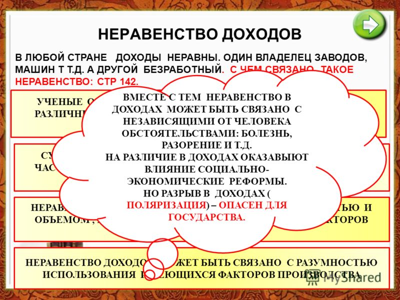 ДОХОДЫ ГРАЖДАН И ПРОЖИТОЧНЫЙ МИНИМУМ. evg3097@mail.ru ПОСМОТРИМ ИСТОЧНИКИ ДОХОДОВ СЕМЬИ: ДОХОДЫ ГРАЖДАН ЗАРПЛАТА ГОСВЫПЛАТЫ ДОХОДЫ ОТ СОБСТВЕНН ОСТИ ПРЕДПРИН ИМАТЕЛЬС ТВО НАСЛЕДС ТВО ЛЮДИ ПОЛУЧАЮТ ДОХОДЫ НЕ ТОЛЬКО В ДЕНЕЖНОМ ИЛИ В НАТУРАЛЬНОМ ВИДЕ А