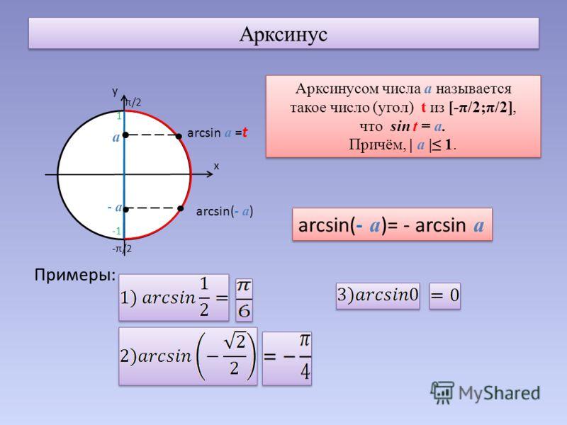 Арксинус Примеры: у х π/2 -π/2 1 а arcsin а = t - а arcsin(- а )= - arcsin а arcsin(- а ) Арксинусом числа а называется такое число (угол) t из [-π/2;π/2], что sin t = а. Причём, | а | 1. Арксинусом числа а называется такое число (угол) t из [-π/2;π/