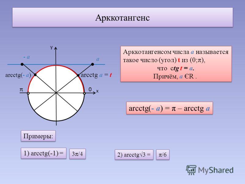 Арккотангенс у х 0π а arcctg а = t Арккотангенсом числа а называется такое число (угол) t из (0;π), что ctg t = а. Причём, а ЄR. Арккотангенсом числа а называется такое число (угол) t из (0;π), что ctg t = а. Причём, а ЄR. arcctg(- а) = π – arcctg а