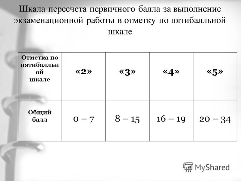 Шкала пересчета первичного балла за выполнение экзаменационной работы в отметку по пятибалльной шкале Отметка по пятибалльн ой шкале «2»«3»«4»«5» Общий балл 0 – 78 – 1516 – 1920 – 34