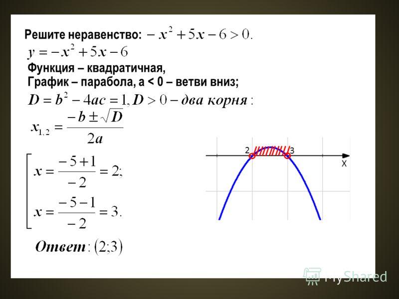 Решите неравенство: Функция – квадратичная, График – парабола, а < 0 – ветви вниз; 2 3 X