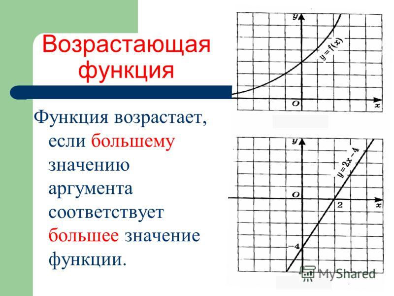 Возрастающая функция Функция возрастает, если большему значению аргумента соответствует большее значение функции.