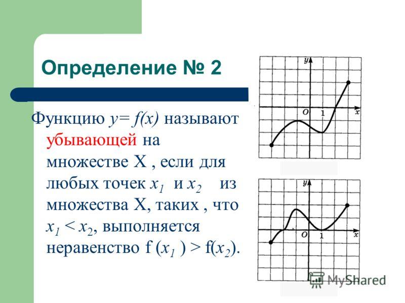Определение 2 Функцию у= f(x) называют убывающей на множестве Х, если для любых точек x 1 и x 2 из множества Х, таких, что x 1 f(x 2 ).