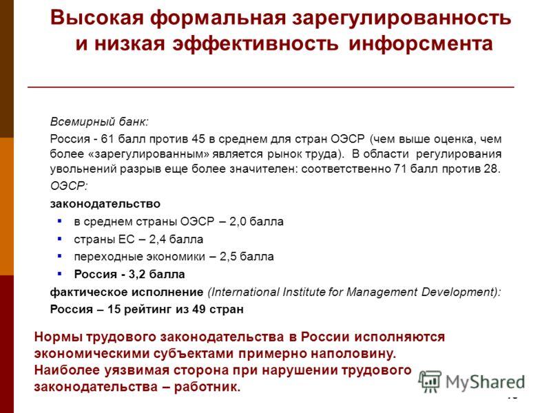 13 Высокая формальная зарегулированность и низкая эффективность инфорсмента Всемирный банк: Россия - 61 балл против 45 в среднем для стран ОЭСР (чем выше оценка, чем более «зарегулированным» является рынок труда). В области регулирования увольнений р