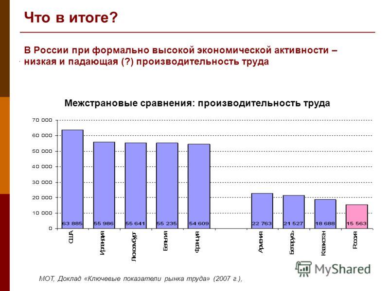 Что в итоге? В России при формально высокой экономической активности – низкая и падающая (?) производительность труда Межстрановые сравнения: производительность труда МОТ, Доклад «Ключевые показатели рынка труда» (2007 г.),