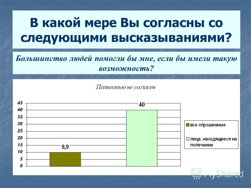 Принимаете ли Вы участие в выборах представителей власти? Распределение ответов в зависимости от категорий респондентов