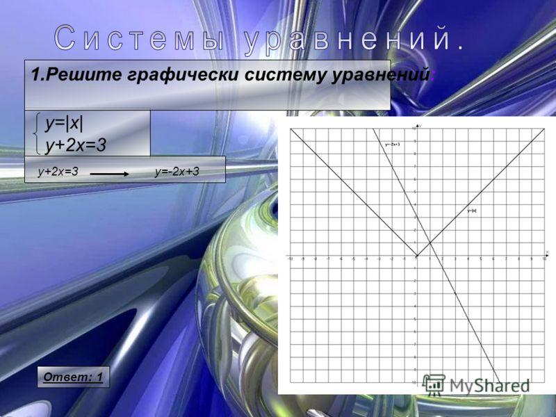 у=|х| у+2х=3 1.Решите графически систему уравнений: Ответ: 1 у+2х=3 у=-2х+3