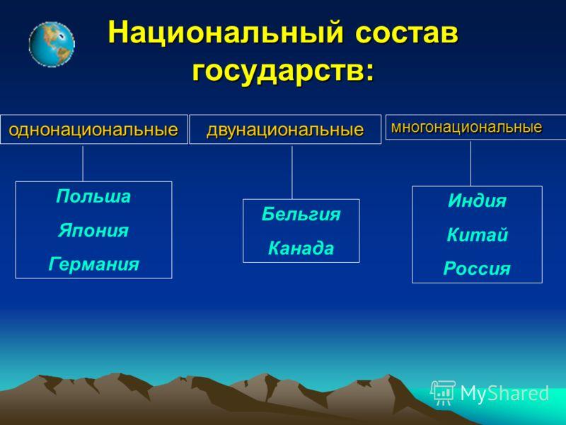 Самые многочисленные языковые семьи 1) Индоевропейская – 2,5 млрд.чел. 2) Сино-тибетская – 1 млрд. чел. 3) Афразийская – 250 млн. чел.