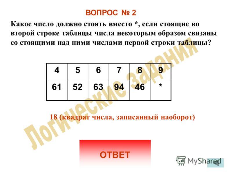ВОПРОС 2 Какое число должно стоять вместо *, если стоящие во второй строке таблицы числа некоторым образом связаны со стоящими над ними числами первой строки таблицы? ОТВЕТ 18 (квадрат числа, записанный наоборот) 456789 6152639446*