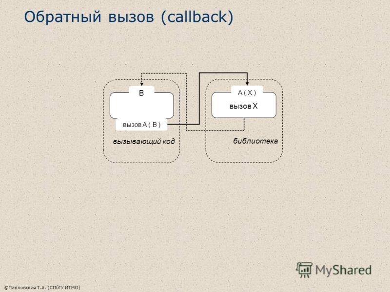 ©Павловская Т.А. (СПбГУ ИТМО) Обратный вызов (callback) библиотека вызов Х A ( X ) вызывающий код B вызов A ( B )