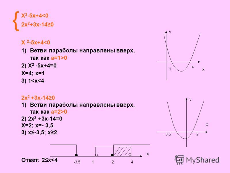 X 2 -5x+4