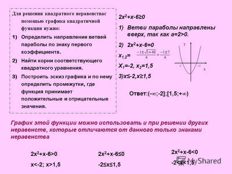Для решения квадратного неравенствас помощью графика квадратичной функции нужно : 1) Определить направление ветвей параболы по знаку первого коэффициента. 2) Найти корни соответствующего квадратного уравнения. 3) Построить эскиз графика и по нему опр
