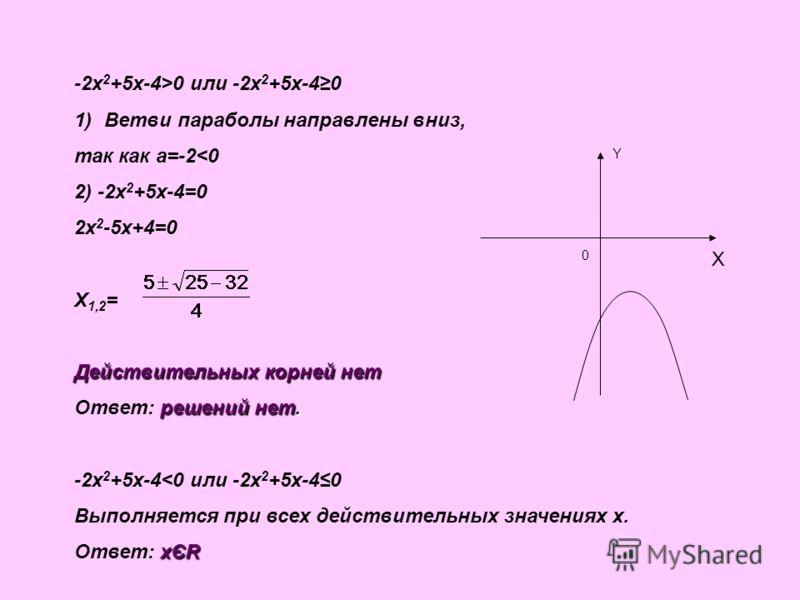 -2x 2 +5x-4>0 или -2x 2 +5x-40 1)Ветви параболы направлены вниз, так как а=-2
