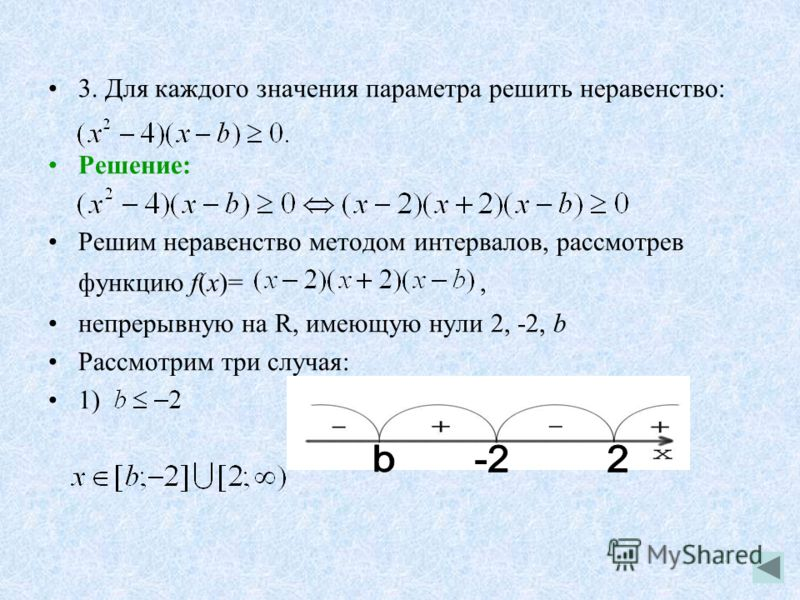 3. Для каждого значения параметра решить неравенство: Решение: Решим неравенство методом интервалов, рассмотрев функцию f(x)=, непрерывную на R, имеющую нули 2, -2, b Рассмотрим три случая: 1)