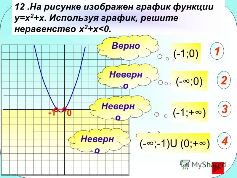 12.На рисунке изображен график функции y=x 2 +x. Используя график, решите неравенство x 2 +x