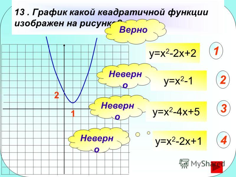 13. График какой квадратичной функции изображен на рисунке? 2 1 1 2 3 4 Верно Неверн о y=x 2 -1 y=x 2 -2x+1 y=x 2 -4x+5 y=x 2 -2x+2