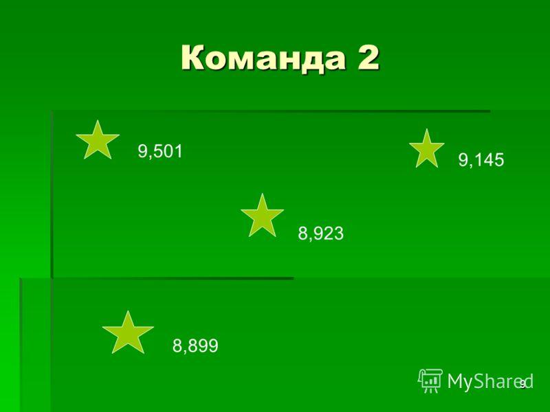 9 Команда 2 9,501 9,145 8,923 8,899