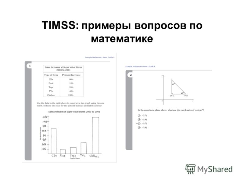 TIMSS: примеры вопросов по математике