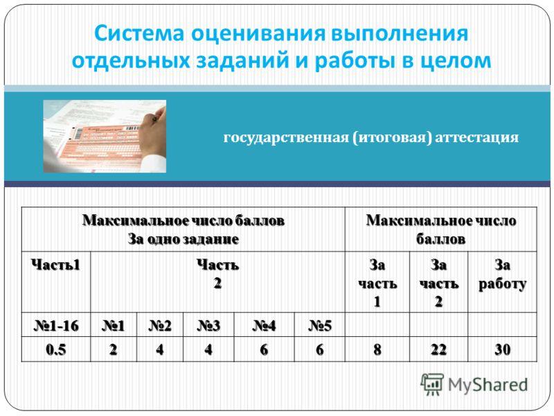 государственная ( итоговая ) аттестация Система оценивания выполнения отдельных заданий и работы в целом Максимальное число баллов За одно задание Максимальное число баллов Часть1Часть2 За часть 1 За часть 2 За работу 1-1612345 0.52446682230