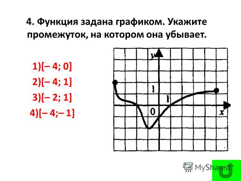 4. Функция задана графиком. Укажите промежуток, на котором она убывает. 1)[– 4; 0] 2)[– 4; 1] 3)[– 2; 1] 4)[– 4;– 1]