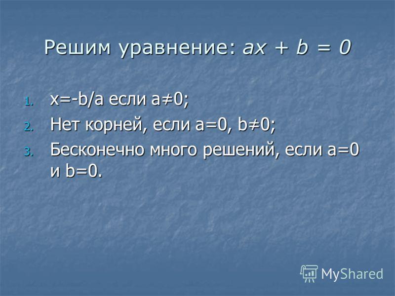 Решим уравнение: ax + b = 0 1. x=-b/a если а0; 2. Нет корней, если а=0, b0; 3. Бесконечно много решений, если а=0 и b=0.
