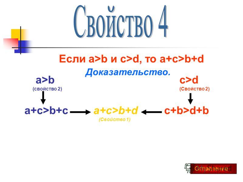 Если a>b и c>d, то a+c>b+d Доказательство. a>b (свойство 2) c>d (Свойство 2) a+c>b+cc+b>d+ba+c>b+d (Свойство 1) Оглавление