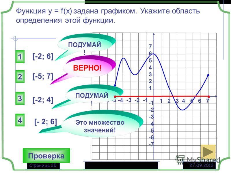 27.09.2012Страница 25 Функция у = f(x) задана графиком. Укажите область определения этой функции. Проверка 1 2 3 4 5 6 7 -7 -6 -5 -4 -3 -2 -1 76543217654321 -2 -3 -4 -5 -6 -7 [-2; 6] [-5; 7] [-2; 4] [- 2; 6] 2 1 3 4 ПОДУМАЙ ! ВЕРНО! Это множество зна